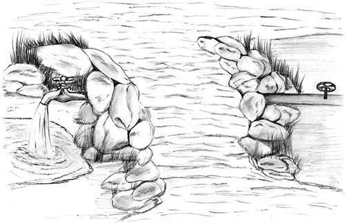 Fig. 33: A duct of cold water that flows through a hot spring