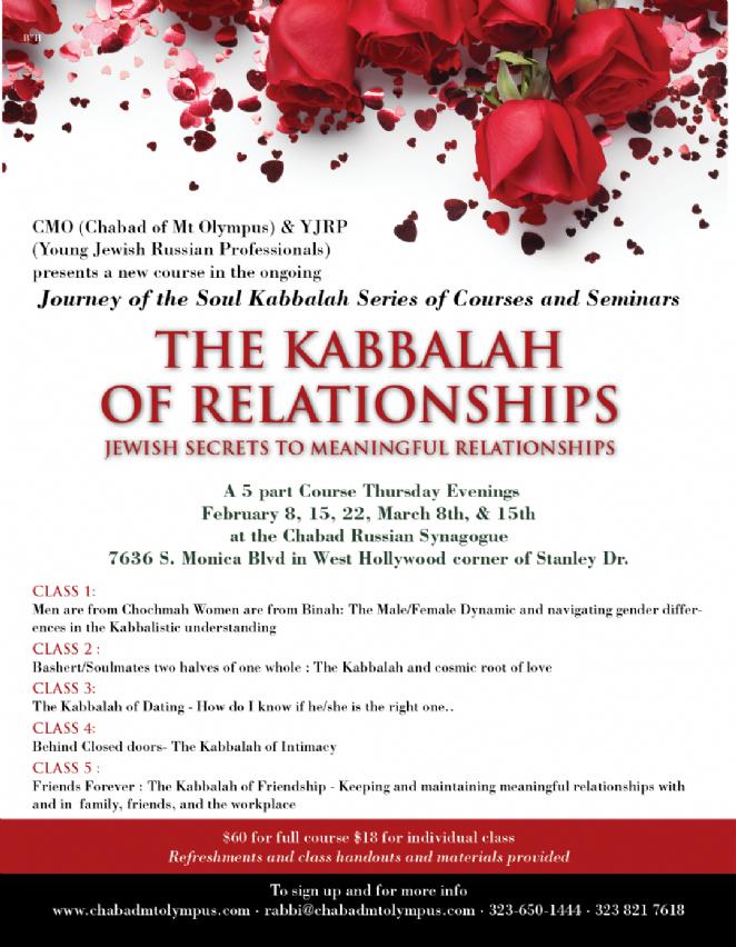 kabblah of relationships.png