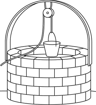 Fig. 3: A pulley device with one bucket