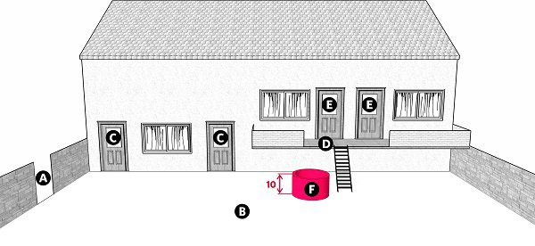 Fig. 95: A cistern in a courtyard shared by residents of a two-storied building. a) An entrance to the public domain; b) The courtyard; c) An entrance to a dwelling in the courtyard; d) The porch; e) An entrance to a dwelling on the loft; f) A cistern surrounded by a wall ten handbreadths high