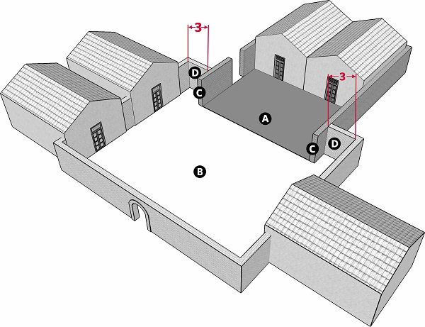 Fig. 91: A narrow courtyard that extends into a wider courtyard and whose wall is breached. a) A narrow courtyard; b) A wider courtyard; c) The portion of the wall of the narrow courtyard that extends into the wider courtyard; d) The portion of the wall of the wider courtyard that extends beyond the narrow courtyard