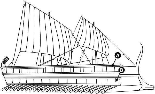 Fig. 44: A ship with two decks. a) The upper deck; b) The lower deck (the meshitah).