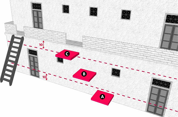 Fig. 96: Projections that jut forth from walls that are jointly owned by the residents of the courtyard and the residents of the lofts. a) Projections that are less than 10 handbreadths high; b) Projections that are above the lower 10 handbreadths, but below the 10 handbreadths closest to the loft; c) Projections that are within 10 handbreadths of the lofts