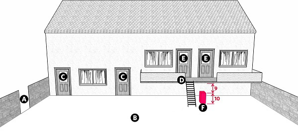 Fig. 94: A pillar in a courtyard shared by the residents of a two-storied building. a) An entrance to the public domain; b) The courtyard; c) An entrance to a dwelling in the courtyard; d) The porch; e) An entrance to a dwelling on the loft; f) A pillar, 10 handbreadths high but less than 10 handbreadths below the porch