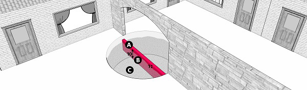 Fig. 97: A cistern shared by two courtyards. a) A handbreadth of the partition that extends above the water level; b) A partition at least 10 handbreadths high; c) The portion of the cistern below the partition