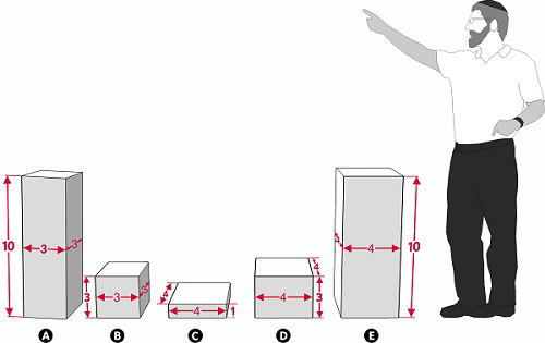 Fig. 23: The size of objects in the public domain in relation to an ordinary person. a) An object 10 handbreadths high and less than 4 handbreadths by 4 handbreadths in area; b) An object 3 handbreadths high and less than 4 handbreadths by 4 handbreadths in area; c) An object less than 3 handbreadths high and 4 handbreadths by 4 handbreadths in area; d) An object between 3 and 9 handbreadths high and 4 handbreadths by 4 handbreadths in area; e) An object 10 handbreadths high and 4 handbreadths by 4 handbreadths in area