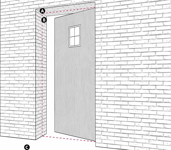 Fig. 30: A doorway that opens to a karmelis. a) The lintel; b) The point to which the door reaches; c) The karmelis