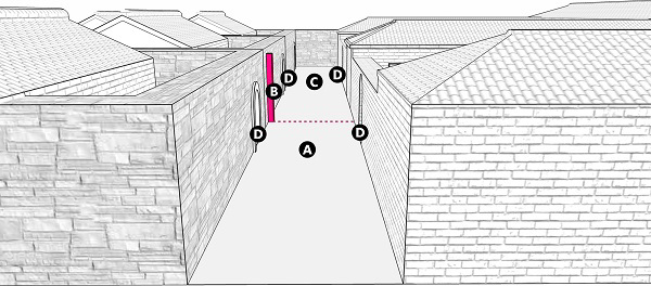 Fig. 73: A lechi in the middle of the lane that divides the lane into two. a) The outer portion of the lane; b) The lechi; c) The inner portion of the lane' d) An entrance to the lane from an adjoining courtyard