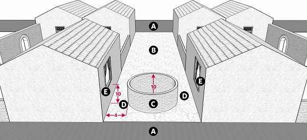 Fig. 99: A cistern between two courtyards from which water is drawn via the windows. a) A karmelis; b) A path between two courtyards; c) A cistern with a wall 10 handbreadths high; d) A four-handbreadth space between the cistern and the wall of the courtyard; e) A window from the courtyard