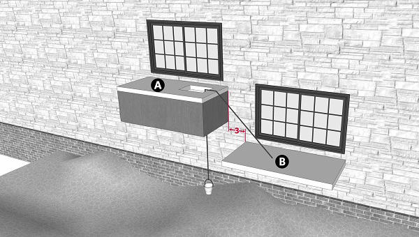 Fig. 45: Drawing water through a hole in an adjacent balcony. a) balcony located on top of water, with a hole to draw water and a partition of 10 handbreadths surrounding it; b) lower balcony within 4 handbreadths of the upper balcony. The inhabitants of the lower dwelling, throw a bucket over the walls of the higher balcony and have it lowered through the hole in it.