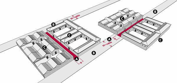 Fig. 21: A lane that runs in the same direction as the public domain. Fig. 22: A lane that runs perpendicular to the public domain. a) A lane; b) A public domain; c) A block of houses and courtyards