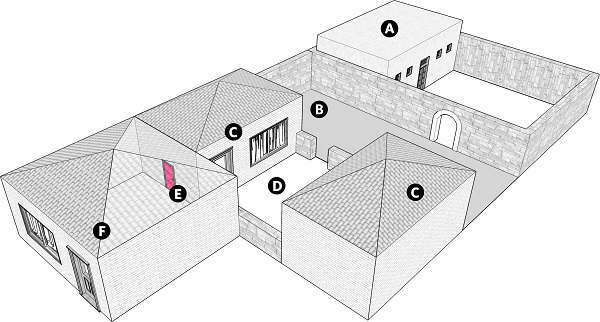 Fig. 104: Establishing an eruv between a home that does not open to a lane shared by a non-Jew and a home that opens to a courtyard which shares such a lane. a) The house belonging to the non-Jew; b) The lane shared by the Jews and the non-Jew; c) A home in that courtyard; d) A courtyard shared by Jews; e) An entrance between that home and an adjoining home; f) A home that does not open up to the courtyard