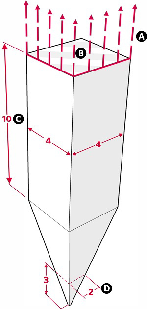 Fig. 15: A pillar whose area progressively decreases. The space beneath the pillar is not considered as a private domain. a) The virtual walls above the pillar; b) The upper surface of the pillar, 4 handbreadths by 4 handbreadths; c) The upper portion of the pillar, at least 10 handbreadths; d) The lower portion of the pillar, more than 3 handbreadths high