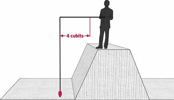 Fig. 131: An instance when the incline of a hill is not included in the Shabbos limits. The plumbline is lowered from a distance of four cubits from the edge of the hillside. Since it does not intersect the incline, the incline is considered too steep to ascend.