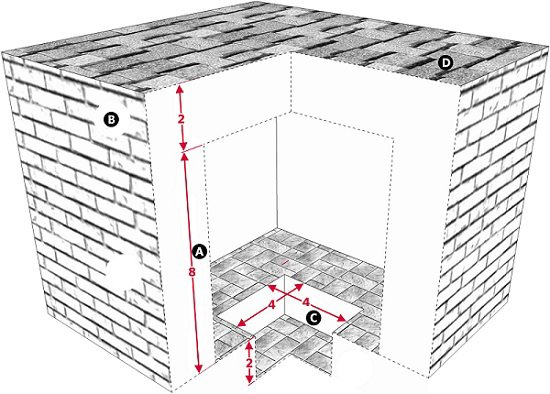 Fig. 26: Hewing out a space in a building less than 10 handbreadths high. a) The inner space of the building, less than ten handbreadths high; b) The outer wall of the building, at least ten handbreadths high; c) A hewn out space in the floor, 4 handbdreadths by 4 handbreadths and deep enough so that the inner space of the building is ten handbreadths; d) The upper surface of the building, at least 4 handbreadths by 4 handbreadths
