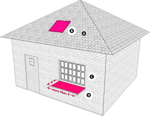 Fig. 27: A roof that projects over the walls of a building and a projection that juts out from a building. a) A roof that projects over the walls of a building; b) An aperture that opens up to it; c) A window opening up to a projection; d) A projection at least 4 handbreadths by 4 handbreadths