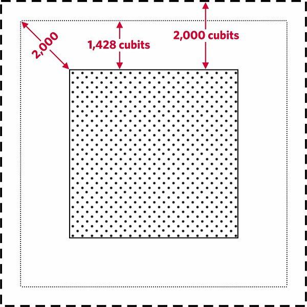 Fig. 135: The difference between whether the 2000 cubits are measured vertically or on a diagonal