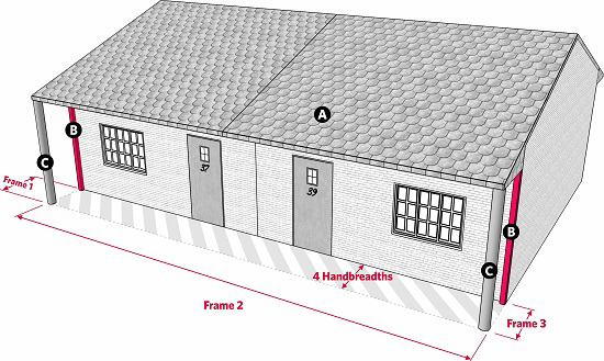 Fig. 33: A series of frames of entrances constructed under a roof that covers two homes. a) A roof that projects beyond the walls of the homes; b) A pole next to the wall of the homes; c) A pillar that supports the roof