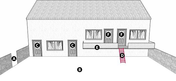 Fig. 93: A two-storied building in a courtyard. a) An entrance to the public domain; b) The courtyard; c) An entrance to a dwelling in the courtyard; d) A ladder leading to the porch; e) The porch; f) An entrance to a dwelling on the loft