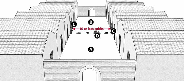 Fig. 88: The remnants of a wall that separated between two courtyards and was breached. a) One courtyard; b) The second courtyard; c) Strips of the wall remaining on each side, 10 handbreadths high ;d) Remnants less than 10 handbreadths high