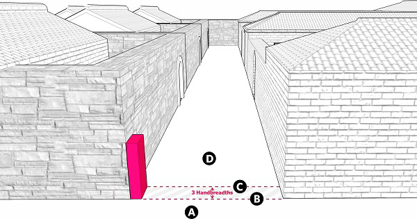 Fig. 84: An instance when it is permitted to use the space opposite a lechi. a) The public domain; b) A line parallel to the outer edge of the lechi; c) A line parallel to the inner edge of the lechi; d) The lane