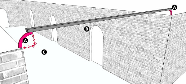 Fig. 68: Curved spikes that extend a beam The spikes extend less than 3 handbreadths into the lane and are less than 3 handbreadths higher than its walls. a) The spikes; b) The beam; c) The lane