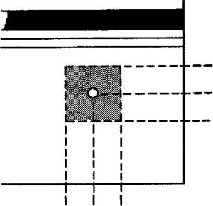 Fig. 1: Distance from corner.