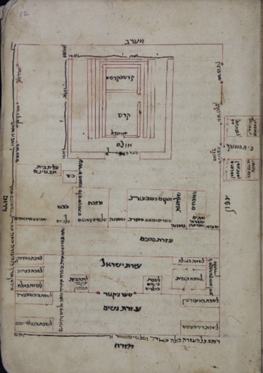 MS. Huntington 452 (fol 12) Beis Hamikdash.png