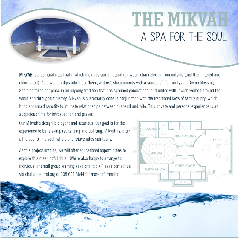 Mikvah page.png