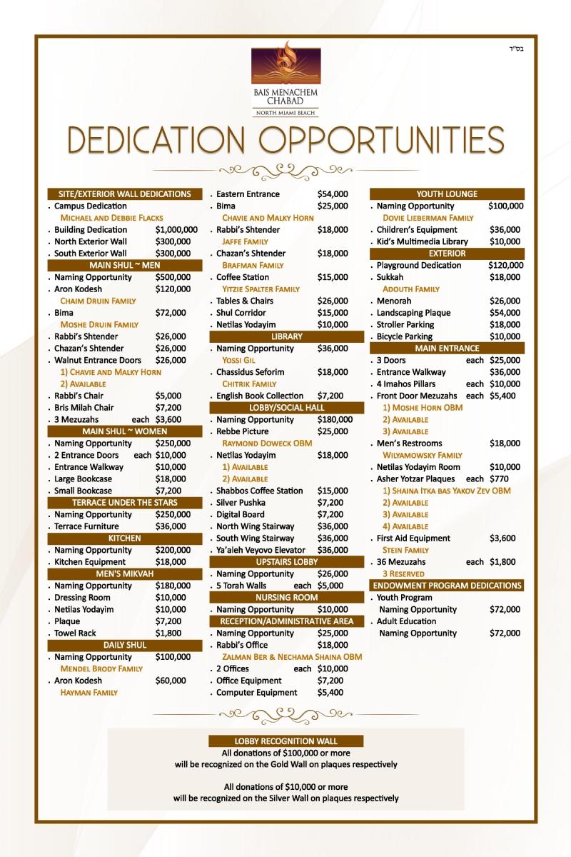 19-7-30 Dedication Board.jpg