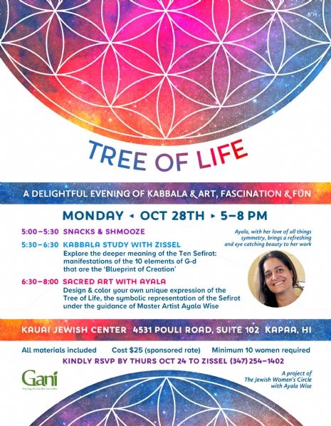 Gani_Tree_of_Life_v5_FB.jpg