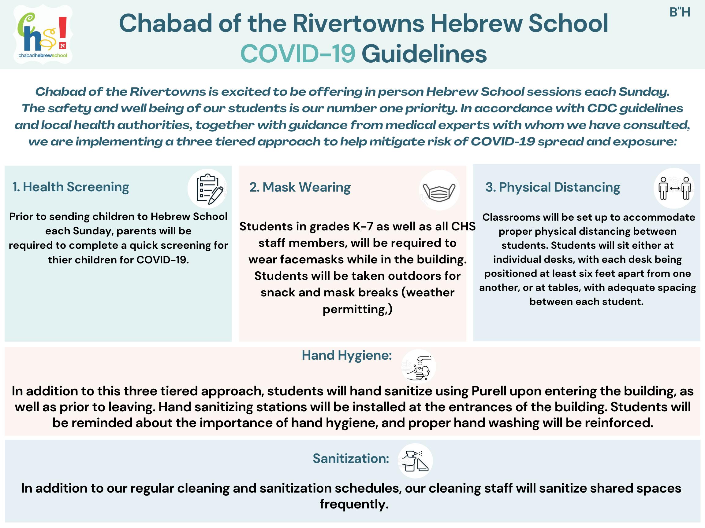 Potomac Hebrew School Covid - 19 Guidlines (1).png