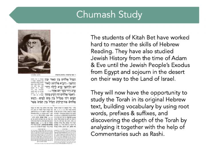 Chumash Study page.png
