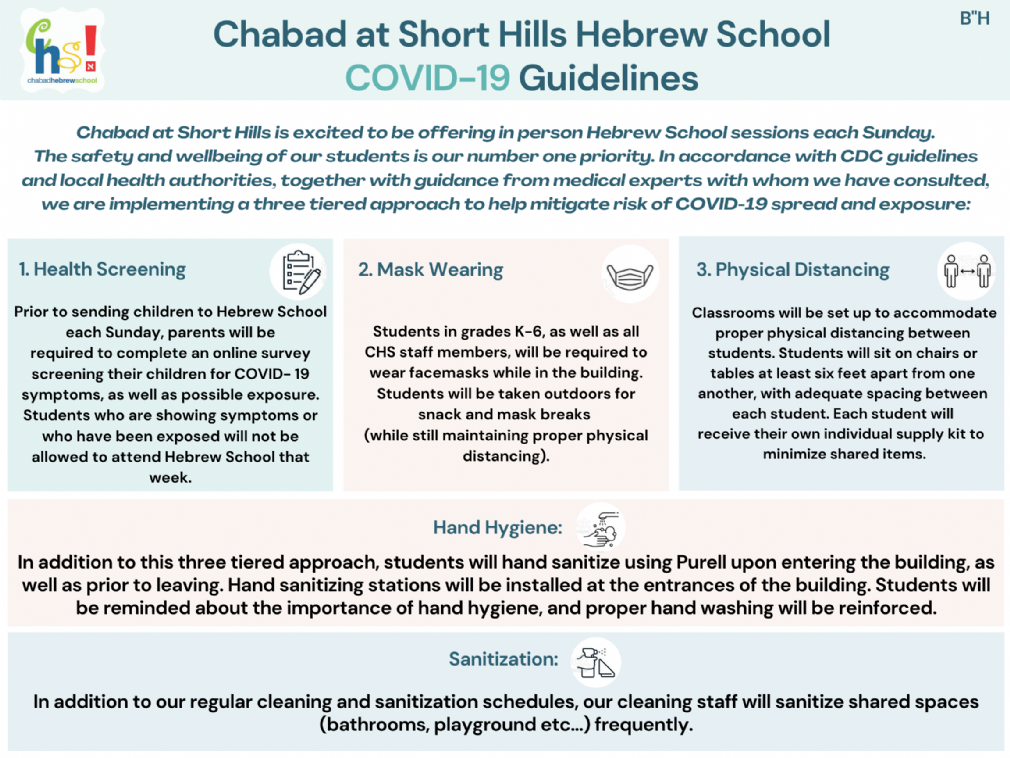 Hebrew School Covid19 Guidlines.png