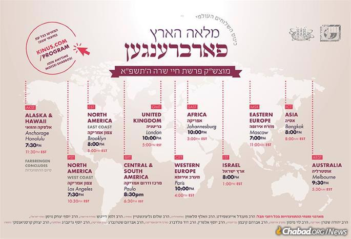 Rabbis signed in as Shabbat concluded at different times around the world.