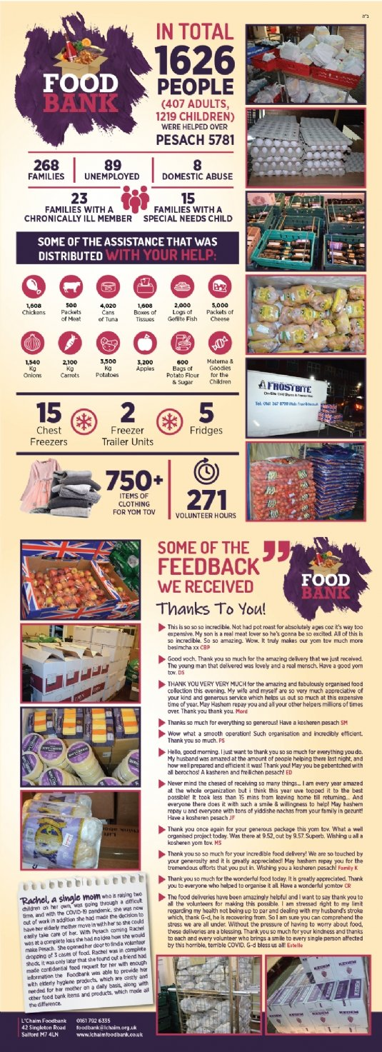 Foodbank-Report-Pesach-Web.jpg