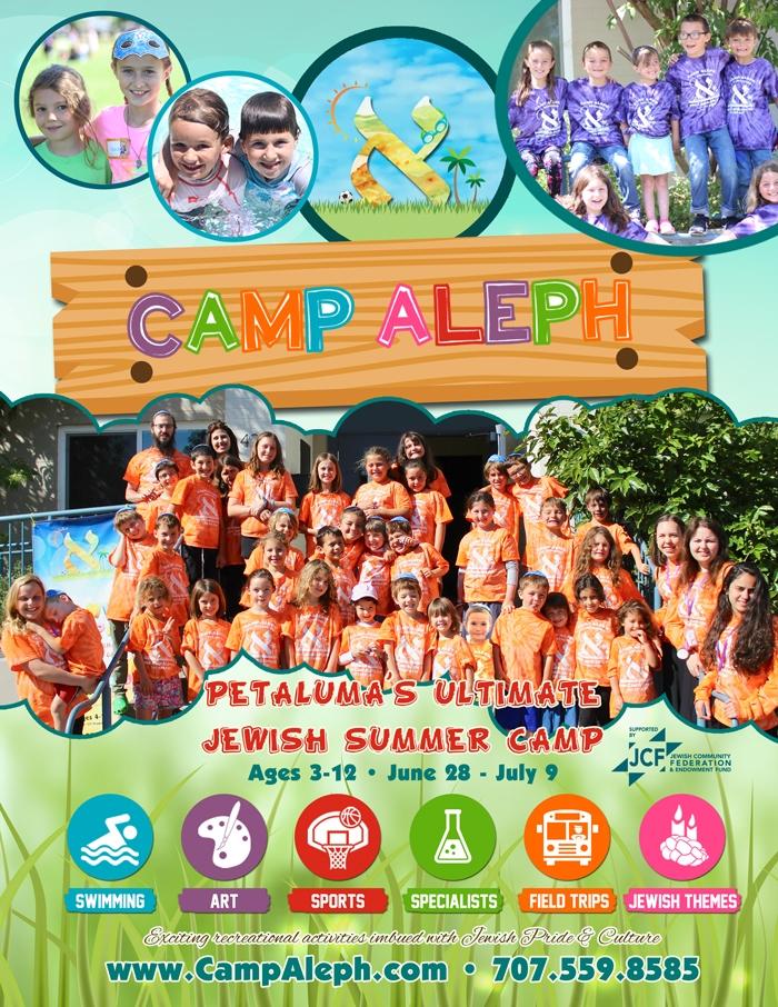 Camp-Aleph-Postcard.jpg