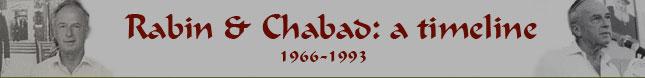 Rabin and Chabad
