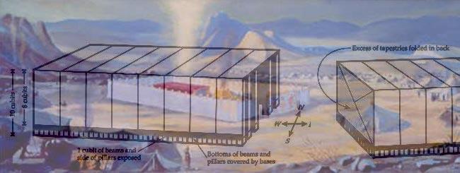 Torah Portion: Trumá