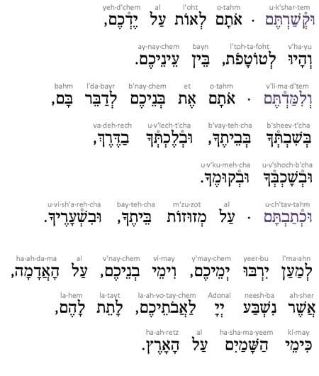 Transliteration Of The Shema Prayer