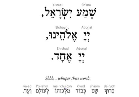 Transliteration of The Shema - Prayer