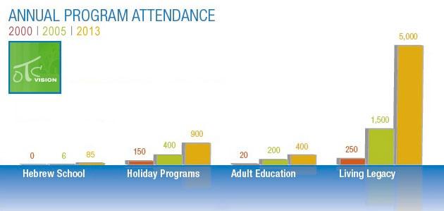 Attendance-Graphs.jpg
