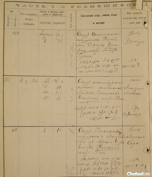 """This page from the Jewish community's Registration Book of Jewish Births of 1902-1903 in Nikolayev, Ukraine is the record of the Rebbe Rabbi Menachem Mendel Schneerson's birth. The middle entry reads: """"Jewish date of birth: 11 Nissan. Circumcised, 18. Place of Birth: Nikolayev. Parents' Names and Rank: Father – Hereditary Honored Citizen Levi son of Zalman, Schneerson. Mother – Chana. Name and gender of child: Boy, Menachem Mendel."""" (Photo: JEM)"""
