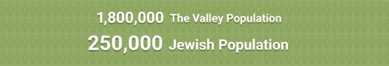 valley population.jpg