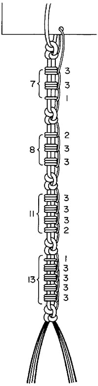 Fig. 7: The dual grouping of the coils. (See sec. 11:30 and 11:31.) 11:17.)