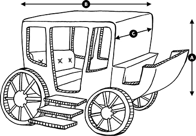 Fig. 12: A Coach More Than Ten Handbreadths High a) The height of the coach, not including its wheels, more than 10 handbreadths b) The length of the coach, more than 4 handbreadths c) The width of the coach, more than 4 handbreadt
